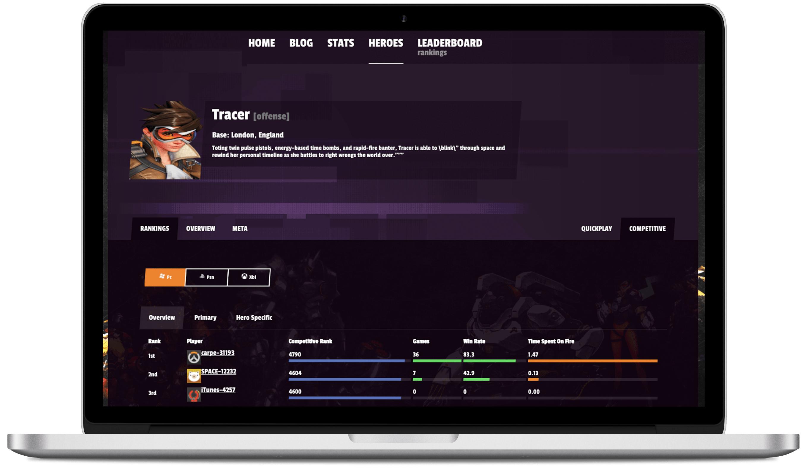 performance -analytics -platform