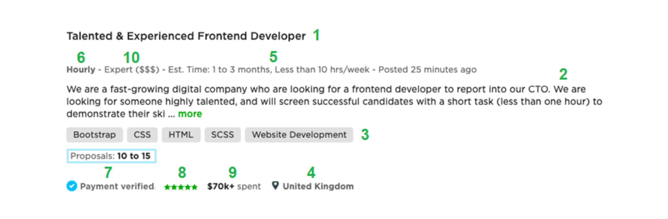 Upwork search