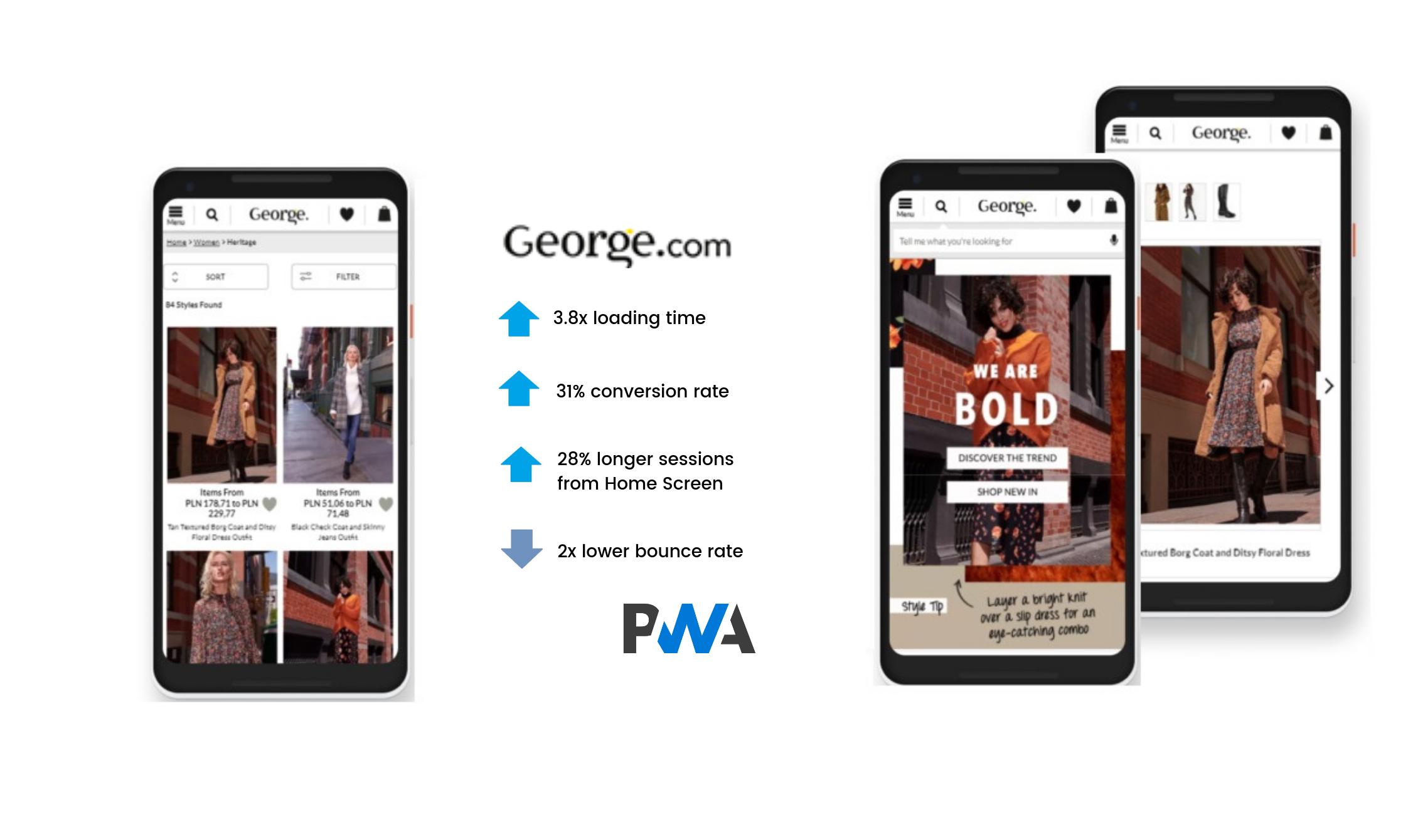 George.com PWA