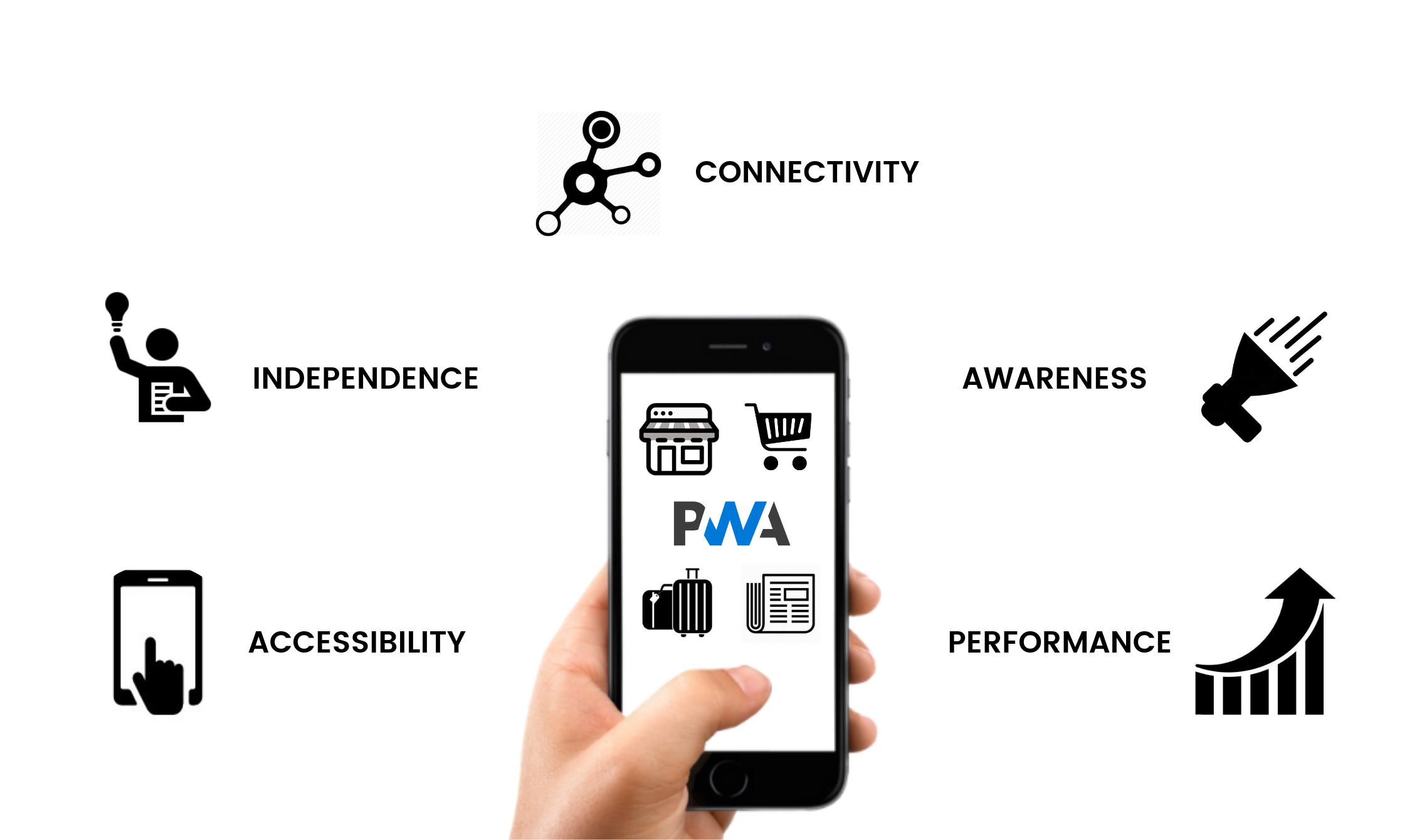 PWA advantages