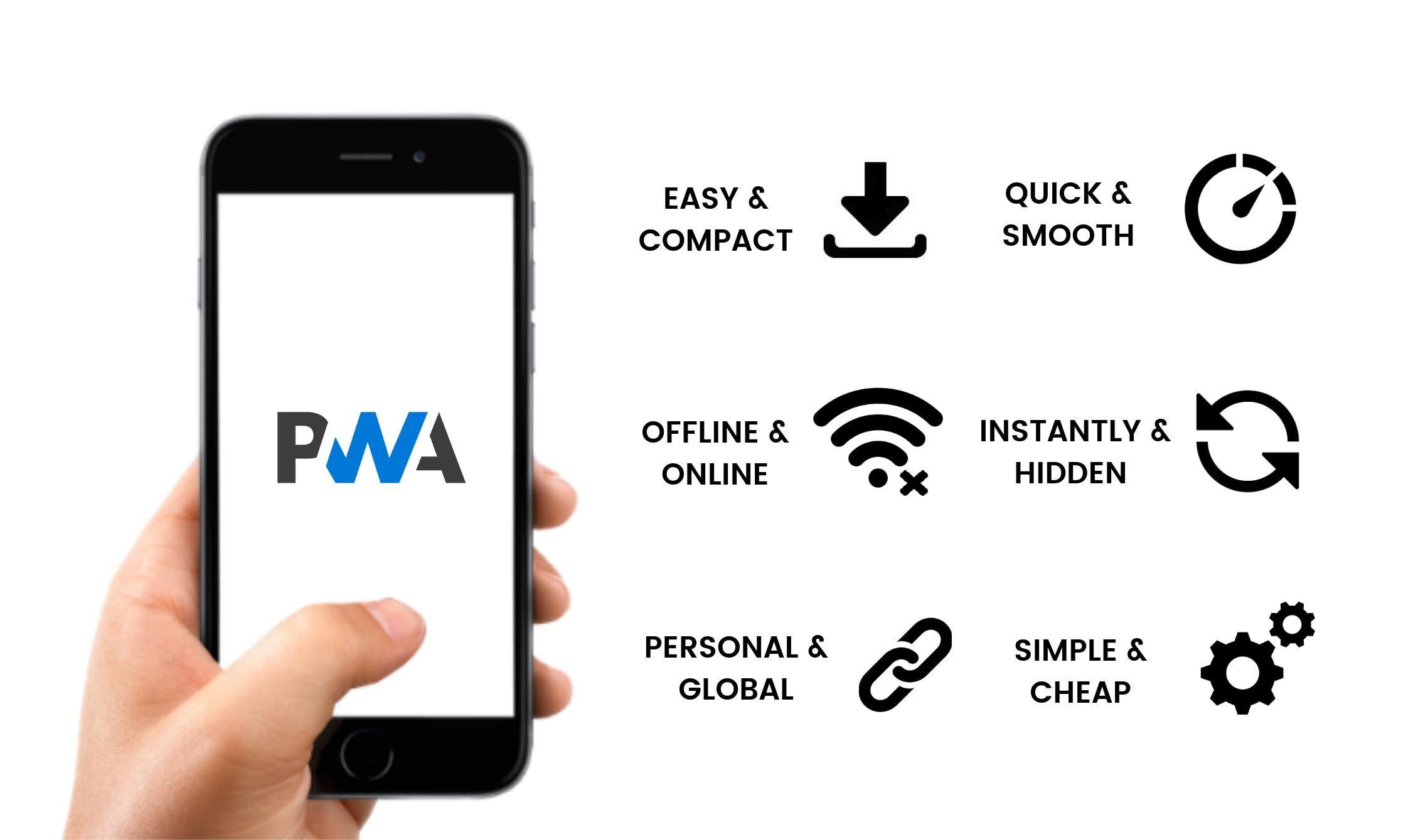 PWA features