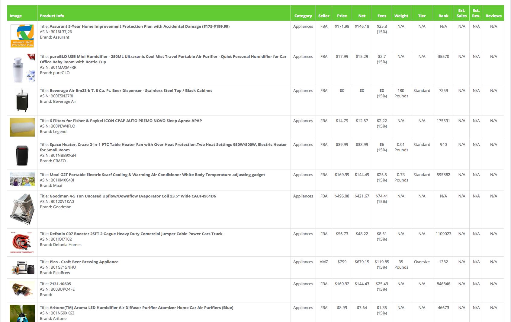 amazon-sales-improvement-service5b4c993066483f0309b9c52a