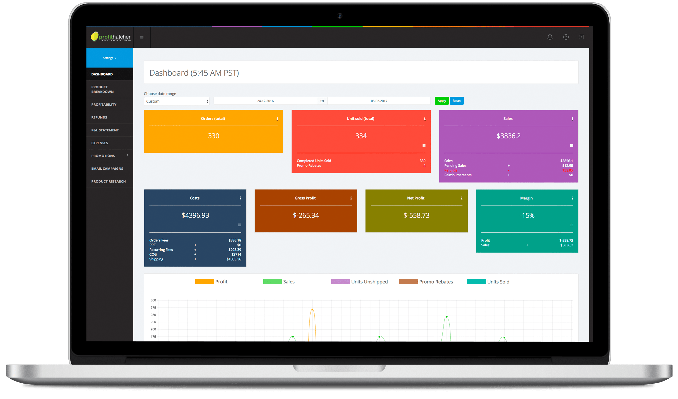 amazon-sales-improvement-service