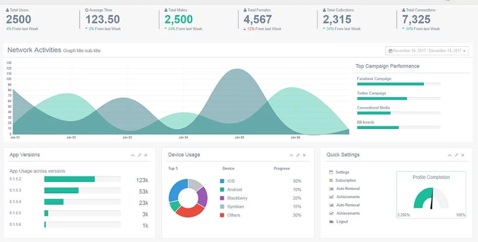 Sales and Marketing management dashboard