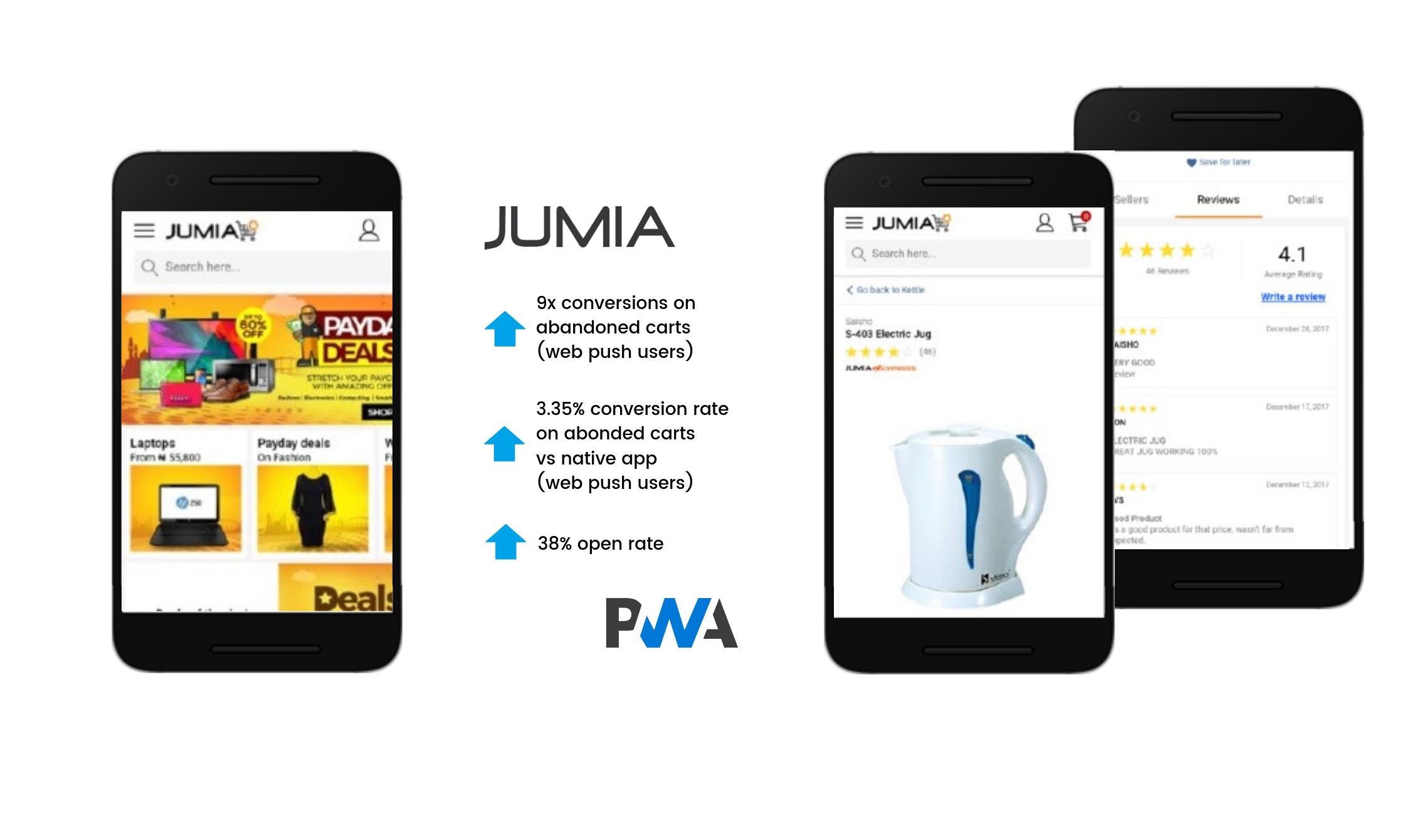 Jumia PWA
